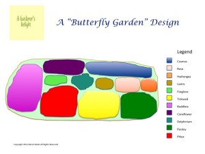 One of my butterfly garden design plans for your use!